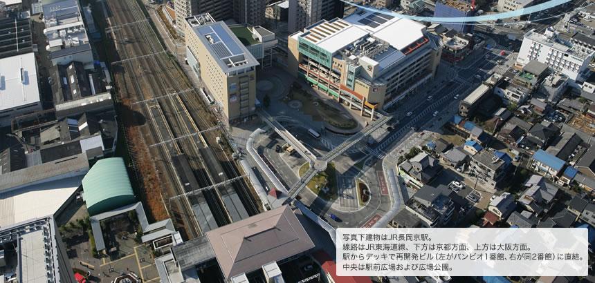 写真下建物はJR長岡京駅、線路はJR東海道線、下方は京都方面、上方は大阪方面。駅からデッキで再開発ビル(左がバンビオ1番館、右が同2番館)に直結。中央は駅前広場および広場公園。