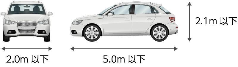 駐車自動車基準